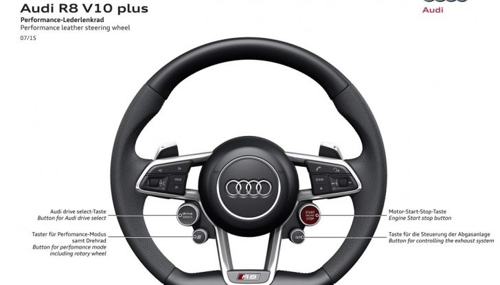 Audi R8 V10 plus volante