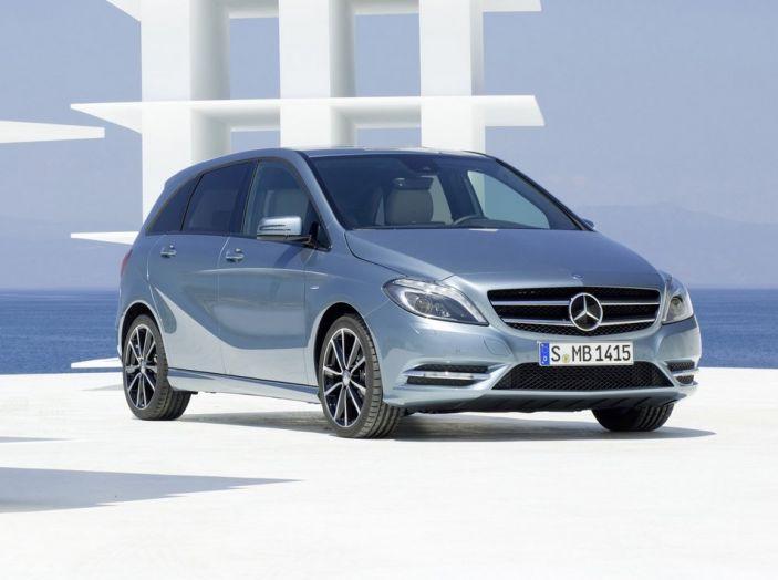 Comprare auto all'estero, quando conviene e come fare - Foto 16 di 16