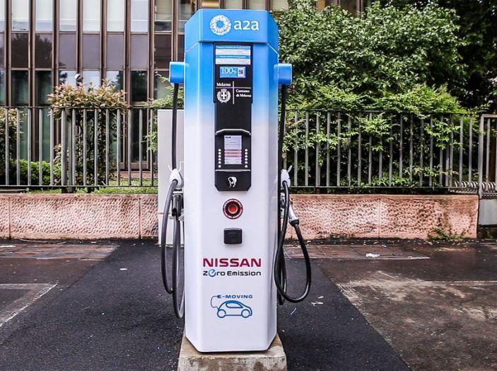 Nissan e A2A, inaugurate a Milano le prime colonnine pubbliche di ricarica rapida per i veicoli elettrici - Foto 14 di 21