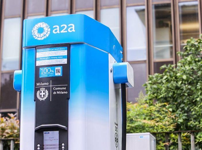 Nissan e A2A, inaugurate a Milano le prime colonnine pubbliche di ricarica rapida per i veicoli elettrici - Foto 6 di 21