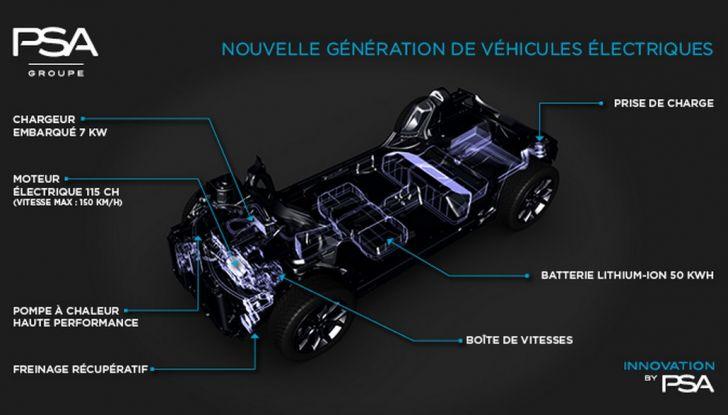 PSA Groupe: nuove soluzioni elettriche per veicoli ibridi ed elettrici - Foto 7 di 9