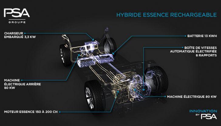 PSA Groupe: nuove soluzioni elettriche per veicoli ibridi ed elettrici - Foto 8 di 9