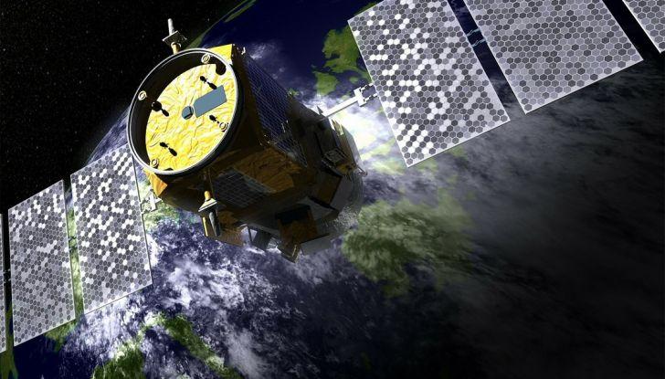 VIASAT 2S - Antifurto Satellitare, Localizzatore ...