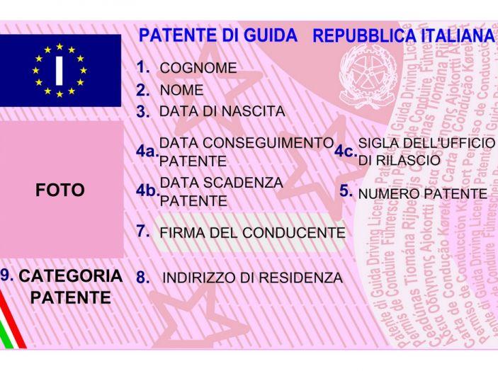 Quiz patente B: come prepararsi al meglio - Foto 2 di 6