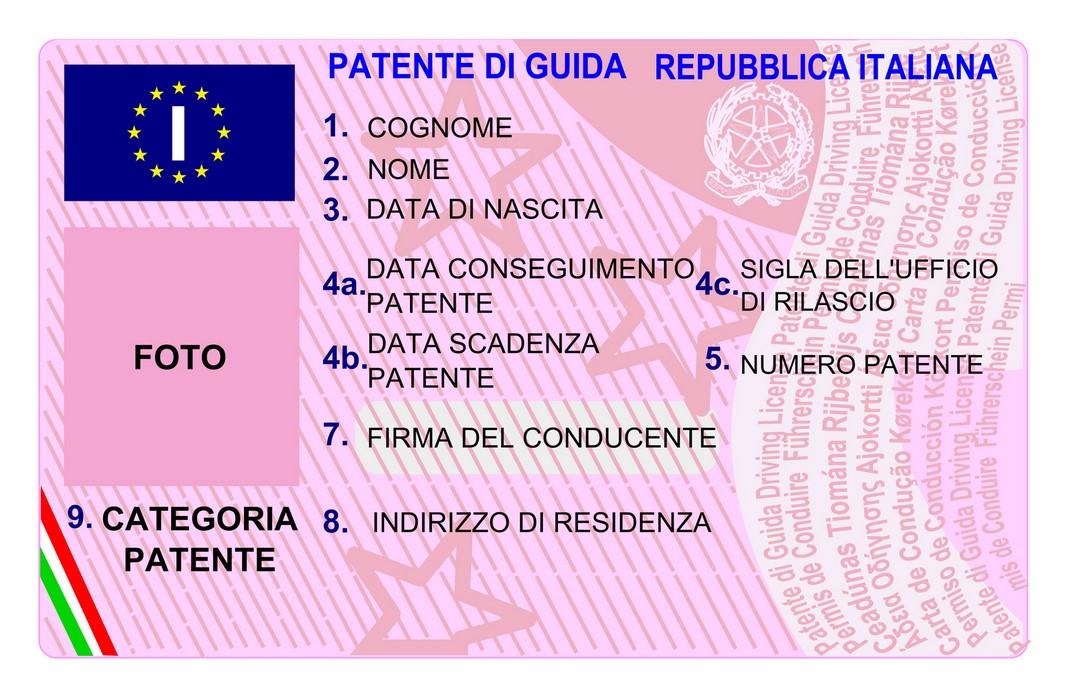 Calendario Esami Patente B.Quiz Patente B Come Prepararsi Al Meglio Infomotori