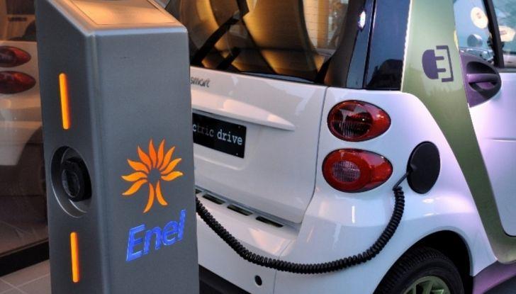 Colonnine di ricarica auto elettriche, la raccolta fondi avviene sul web - Foto 2 di 9