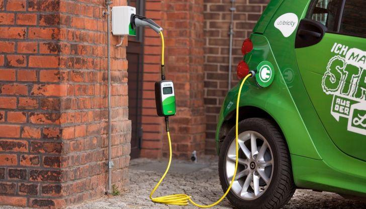 Colonnine di ricarica auto elettriche, la raccolta fondi avviene sul web - Foto 5 di 9