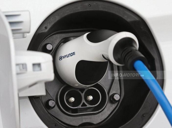 Hyundai, ricarica elettrica.