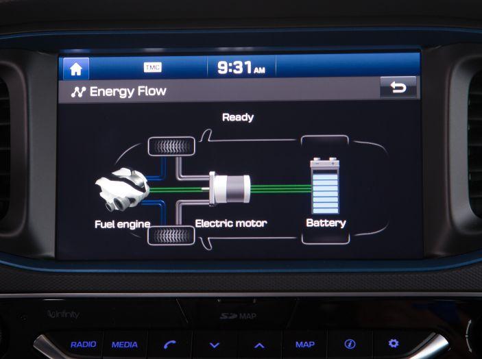 Auto ibride e auto elettriche: differenze, caratteristiche e vantaggi - Foto 7 di 12