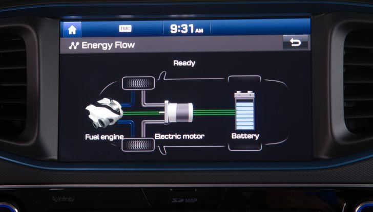 Come funziona la ricarica delle auto elettriche - Foto 7 di 12