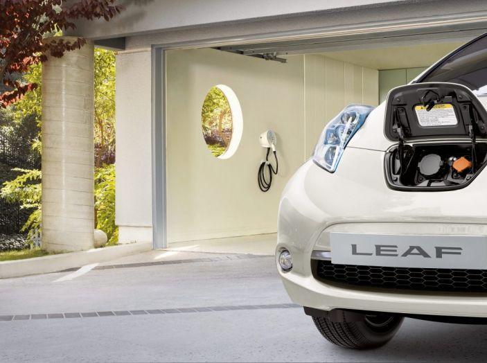 leaf range charging at home