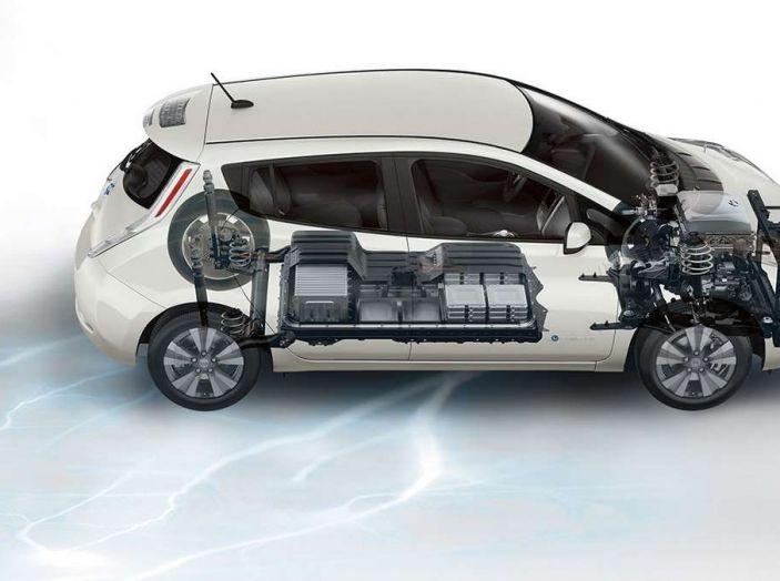 Papa Francesco si muove con Nissan LEAF, auto 100% elettrica - Foto 7 di 8