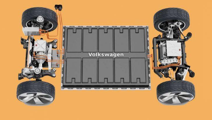 Volkswagen ID Crozz, l'auto elettrica del 2020 - Foto 18 di 22