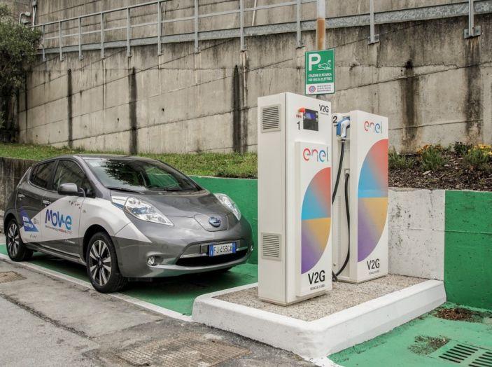 Nissan, Enel Energia e l'Istituto Italiano di Tecnologia di Genova: Verso il futuro - Foto 21 di 25