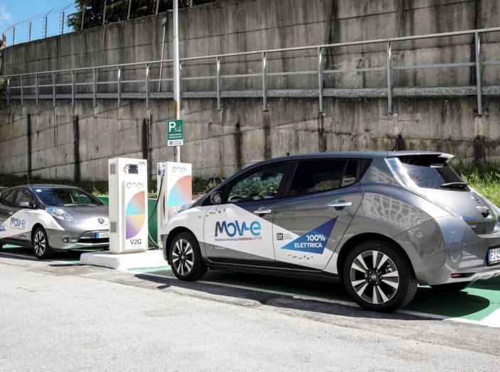 Nissan, Enel Energia e l'Istituto Italiano di Tecnologia di Genova: Verso il futuro - Foto 5 di 25