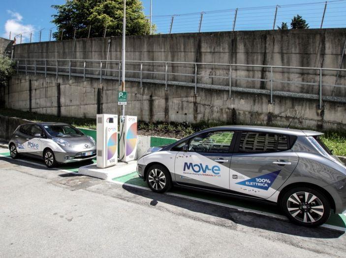 Nissan, Enel Energia e l'Istituto Italiano di Tecnologia di Genova: Verso il futuro - Foto 6 di 25