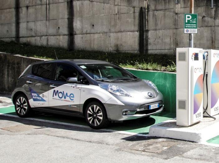 Nissan, Enel Energia e l'Istituto Italiano di Tecnologia di Genova: Verso il futuro - Foto 7 di 25