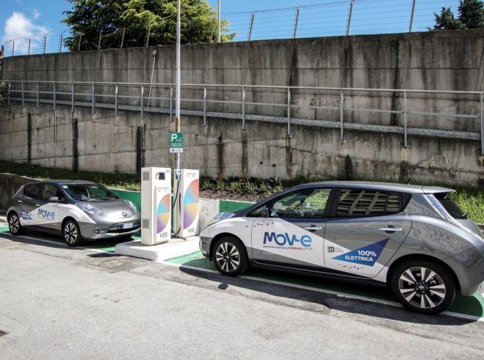 Nissan, Enel Energia e l'Istituto Italiano di Tecnologia di Genova: Verso il futuro - Foto 8 di 25