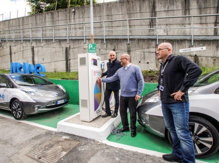 Nissan, Enel Energia e l'Istituto Italiano di Tecnologia di Genova: Verso il futuro - Foto 9 di 25
