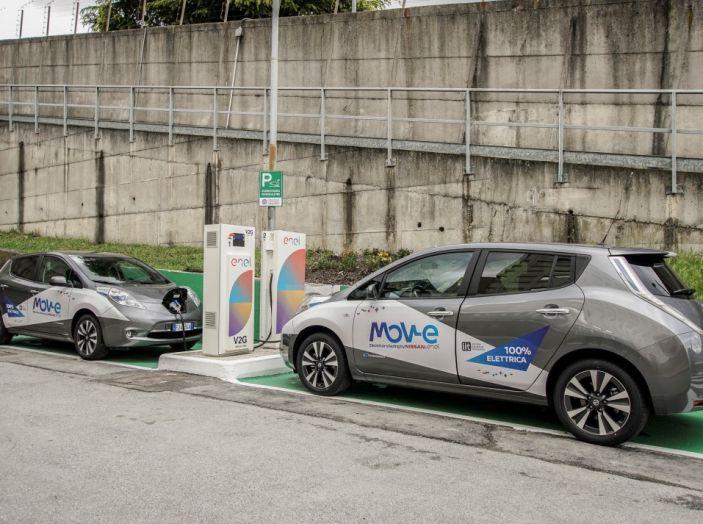 Nissan, Enel Energia e l'Istituto Italiano di Tecnologia di Genova: Verso il futuro - Foto 19 di 25