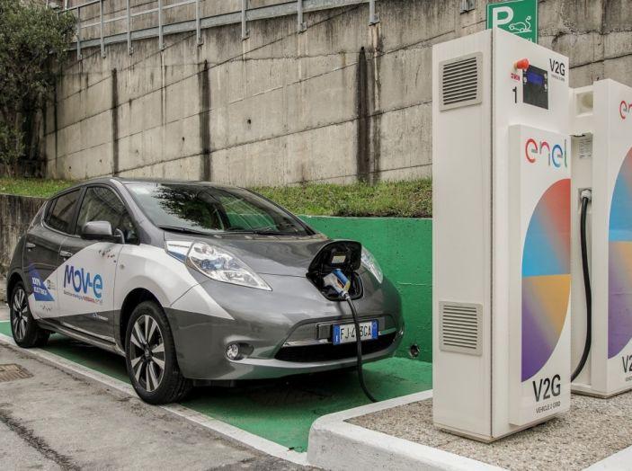 Nissan, Enel Energia e l'Istituto Italiano di Tecnologia di Genova: Verso il futuro - Foto 20 di 25