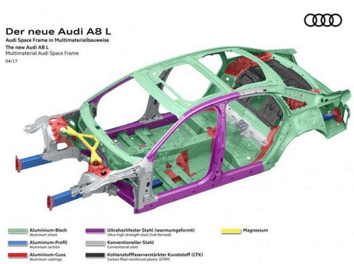 Nuova Audi A8 protagonista del film Spider-Man: Homecoming - Foto 3 di 11