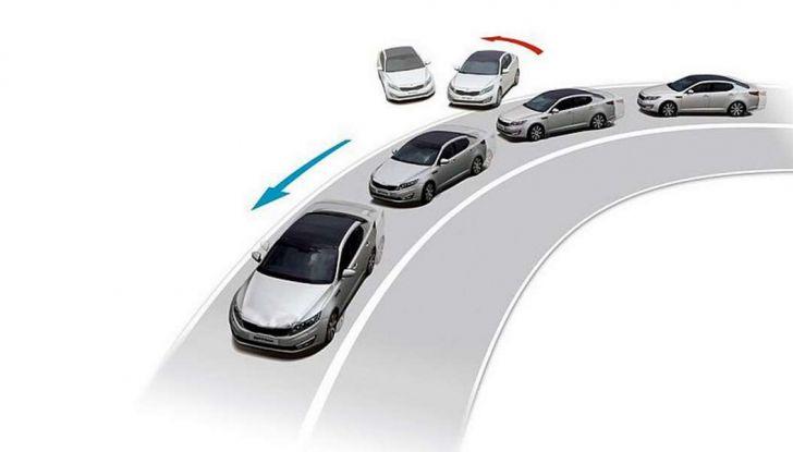Sicurezza in auto: tutte le sigle, dall'ABS al TCS - Foto 7 di 10