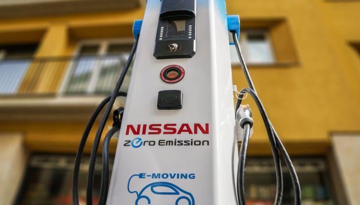 Alimentazione: differenze fra benzina, ibrida, ibrida plug-in e auto elettrica - Foto 9 di 18