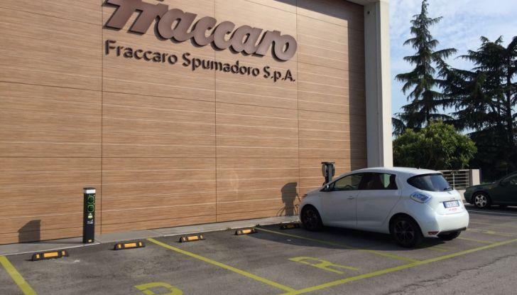 Test Drive Renault Zoe40: 1000 km a zero euro e zero emissioni - Foto 21 di 26