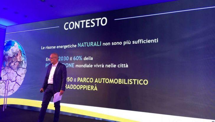 Perchè 1.4 millimetri di un pneumatico auto possono far risparmiare miliardi di euro senza problemi di sicurezza? - Foto 27 di 30