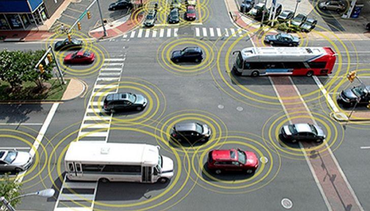 Auto a guida assistita e autonoma, cosa sono Autopilot e i livelli 1, 2, 3, 4 e 5 - Foto 2 di 10