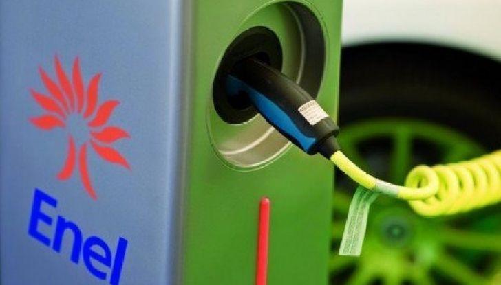Regno Unito: colonnine di ricarica elettrica obbligatorie nelle nuove case - Foto 6 di 10