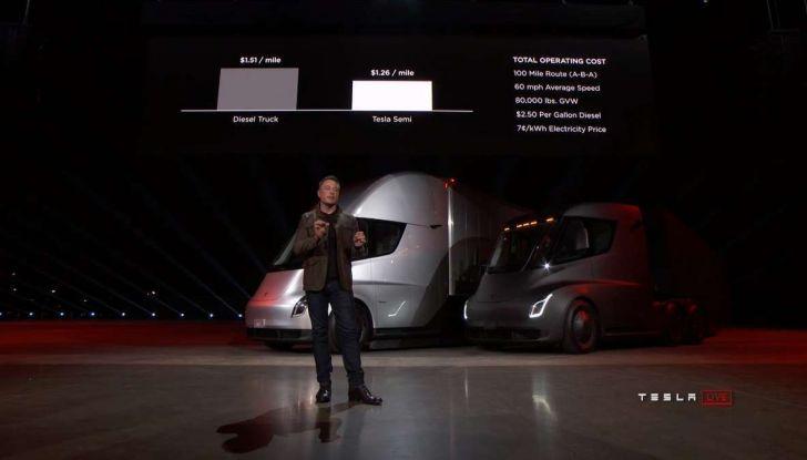 Tesla Semi Truck, il camion elettrico che rivoluziona i trasporti - Foto 9 di 18