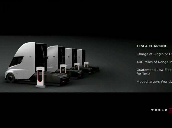 Tesla Semi Truck, il camion elettrico che rivoluziona i trasporti - Foto 10 di 18