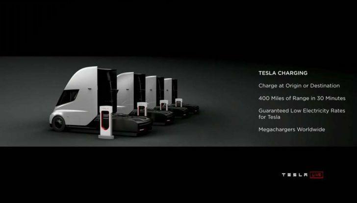 Il nuovo Truck Semi di casa Tesla scelto da Pepsi - Foto 10 di 18