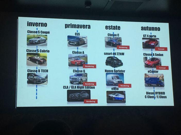 Auto ibride: cosa sono e come funzionano - Foto 16 di 20