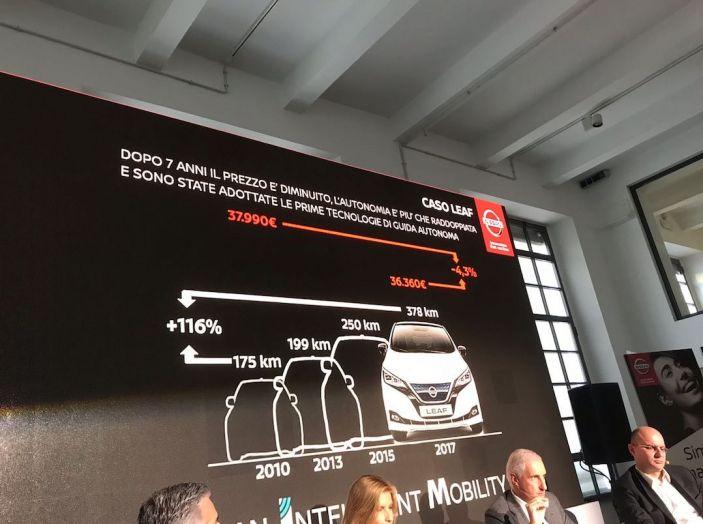 Nuova Nissan LEAF 2018 offerta a 299 euro al mese - Foto 7 di 26