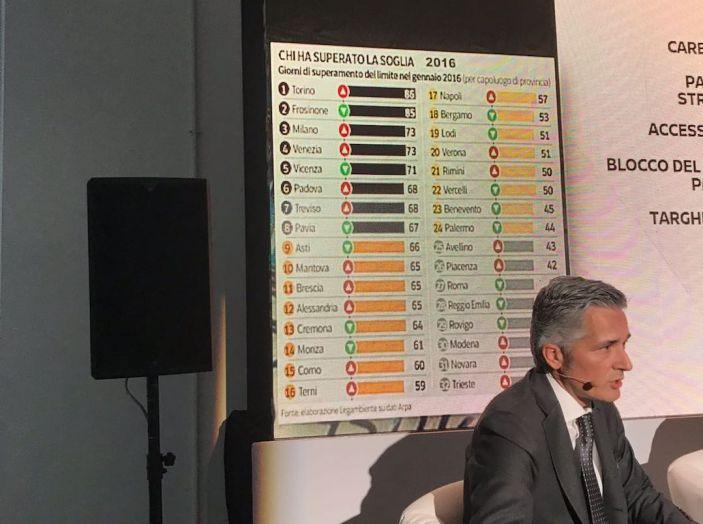 Nuova Nissan LEAF 2018 offerta a 299 euro al mese - Foto 20 di 26