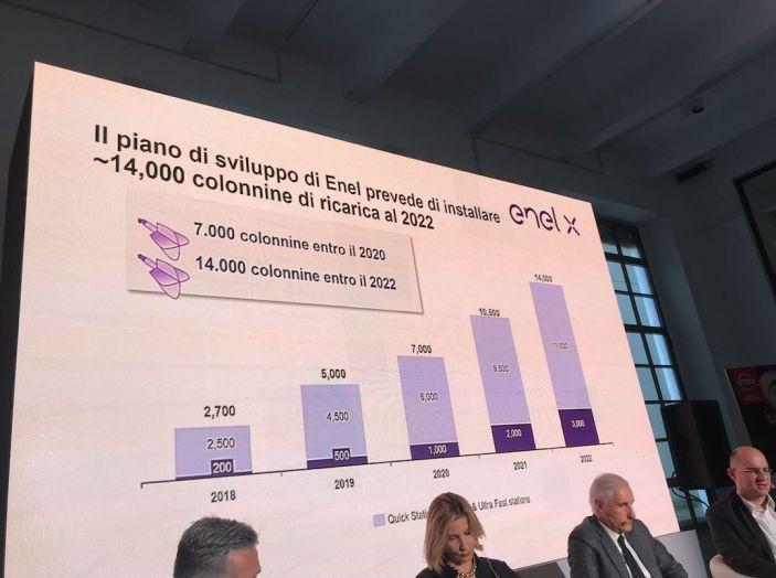 Nuova Nissan LEAF 2018 offerta a 299 euro al mese - Foto 24 di 26