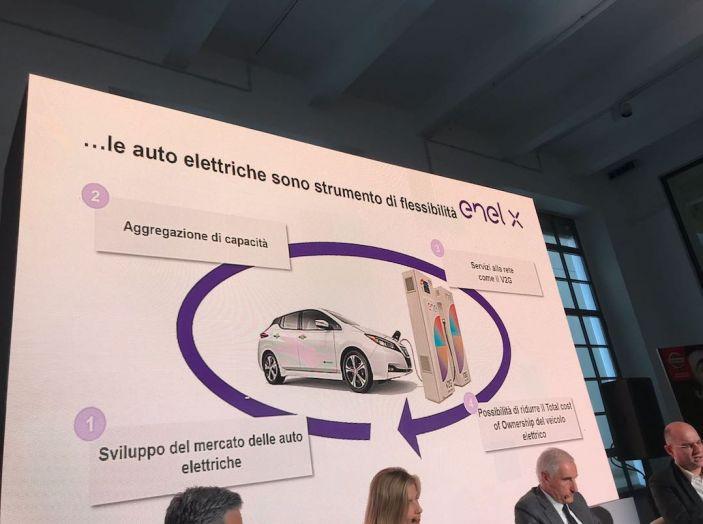 Nuova Nissan LEAF 2018 offerta a 299 euro al mese - Foto 14 di 26