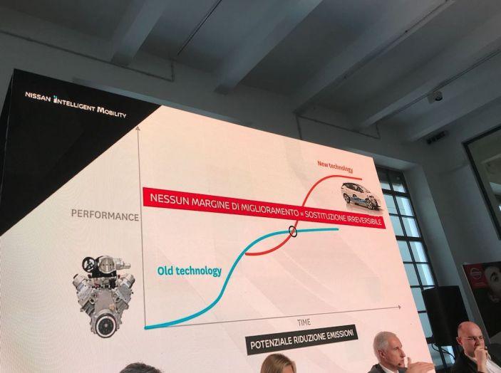 Nuova Nissan LEAF 2018 offerta a 299 euro al mese - Foto 6 di 26