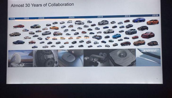 Nuova Nissan  Micra con motore tre cilindri da 71CV e allestimento Bose Personal - Foto 15 di 15