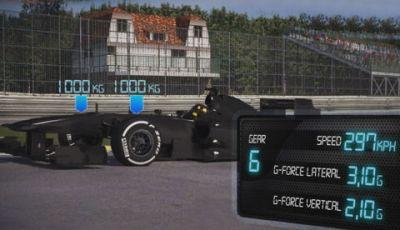 F1 GP Belgio 2012 dal punto di vista degli pneumatici Pirelli