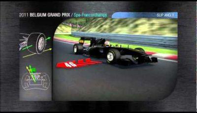 GP Belgio Spa-Francorchamps - Giro di pista in 3D con Pirelli