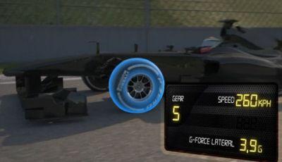 F1 GP Spagna 2012: giro di pista simulato con Pirelli
