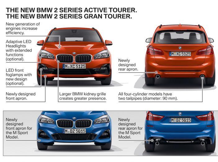 Nuove BMW Serie 2 Active Tourer e Gran Tourer 2018 - Foto 36 di 38