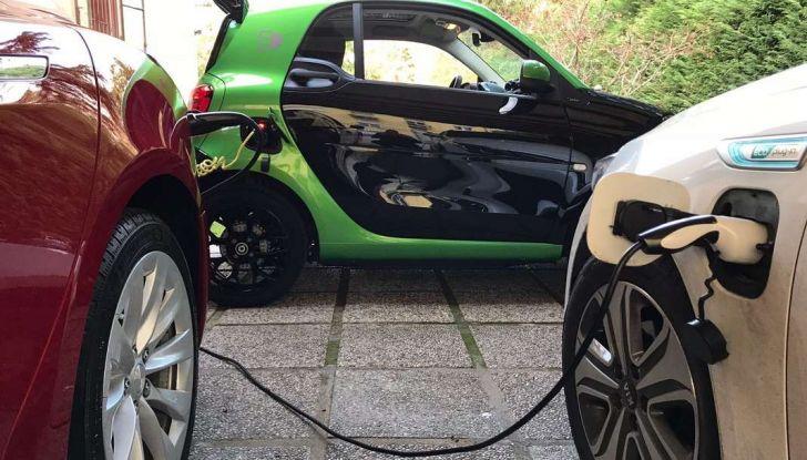 Smart ED: provata su strada la nuova Smart elettrica - Foto 25 di 48