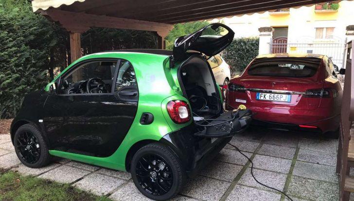 Smart ED: provata su strada la nuova Smart elettrica - Foto 27 di 48