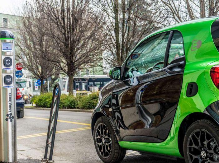 Smart ED: provata su strada la nuova Smart elettrica - Foto 12 di 48