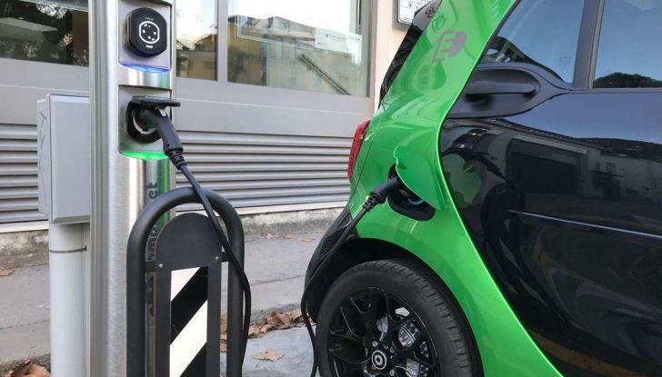 Smart ED: provata su strada la nuova Smart elettrica - Foto 46 di 48